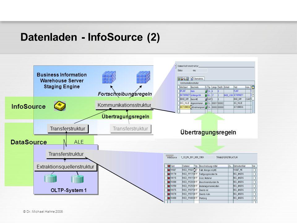 © Dr. Michael Hahne 2006 Datenladen - InfoSource (2) Kommunikationsstruktur Übertragungsregeln Fortschreibungsregeln Business Information Warehouse Se