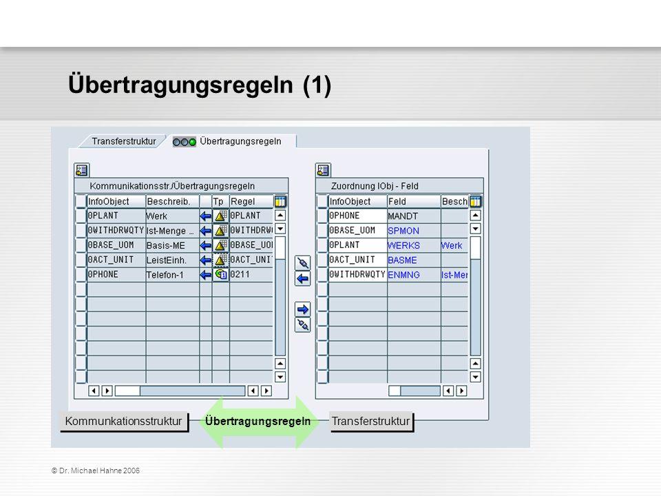 © Dr. Michael Hahne 2006 Übertragungsregeln (1) Kommunkationsstruktur Transferstruktur Übertragungsregeln