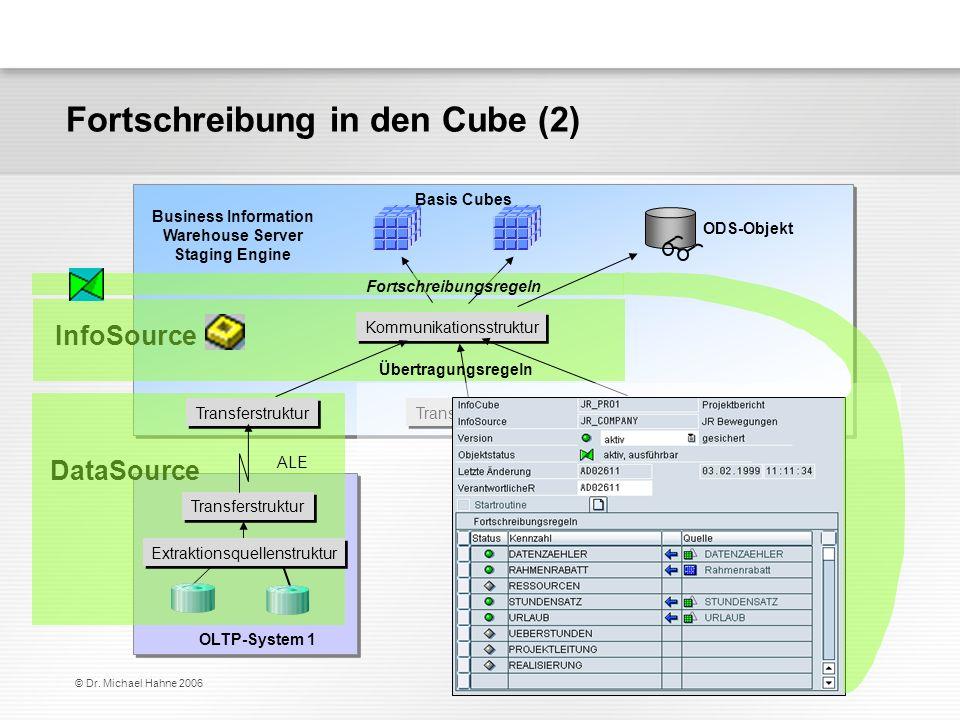 © Dr. Michael Hahne 2006 Fortschreibung in den Cube (2) DataSource InfoSource Basis Cubes Kommunikationsstruktur Übertragungsregeln Business Informati