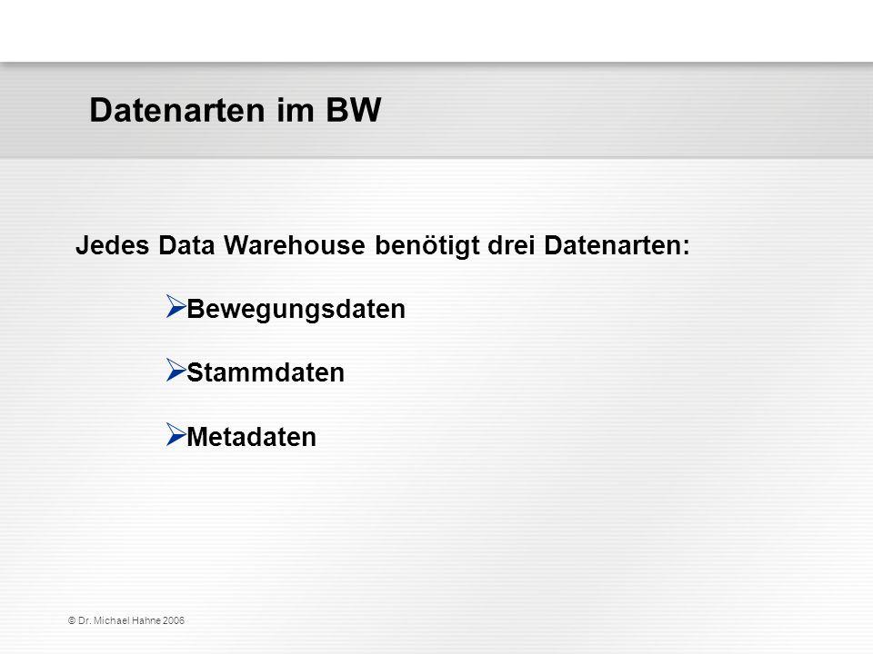 © Dr. Michael Hahne 2006 Jedes Data Warehouse benötigt drei Datenarten: Bewegungsdaten Stammdaten Metadaten Datenarten im BW