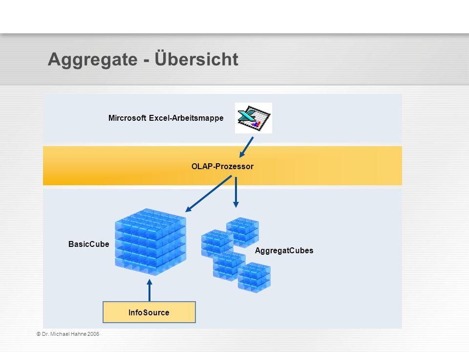 © Dr. Michael Hahne 2006 Aggregate - Übersicht OLAP-Prozessor Mircrosoft Excel-Arbeitsmappe BasicCube AggregatCubes InfoSource