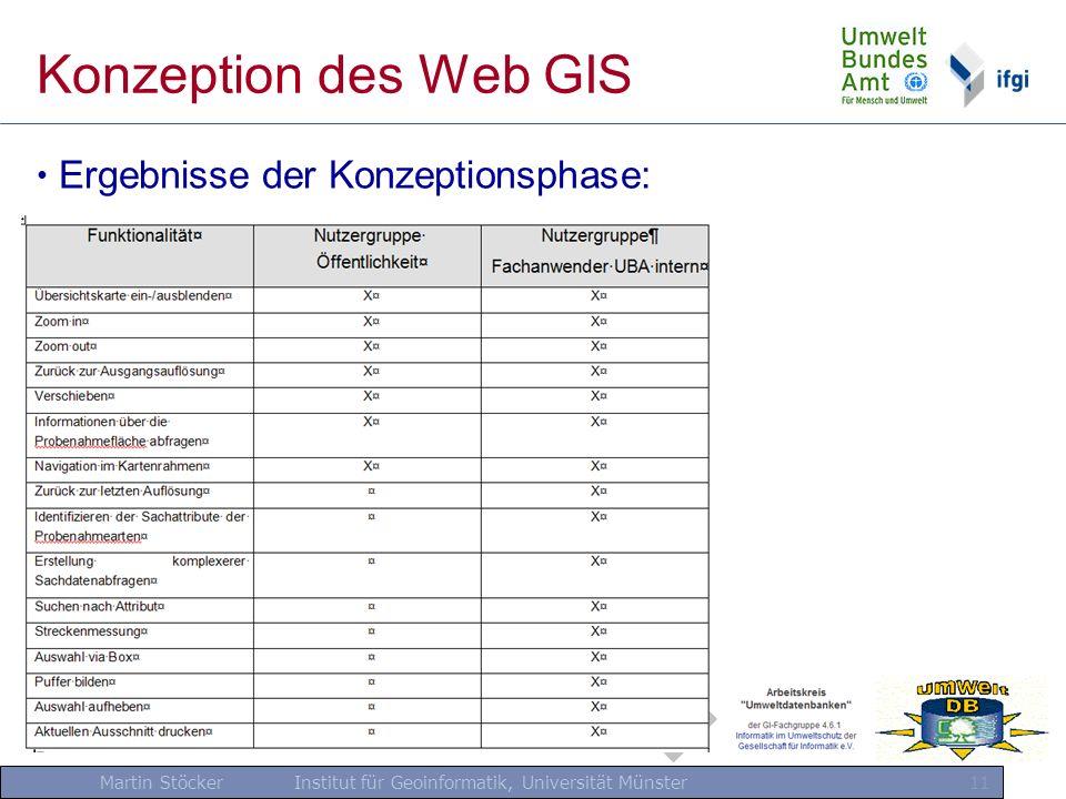 Martin Stöcker Institut für Geoinformatik, Universität Münster 11 Konzeption des Web GIS Ergebnisse der Konzeptionsphase: