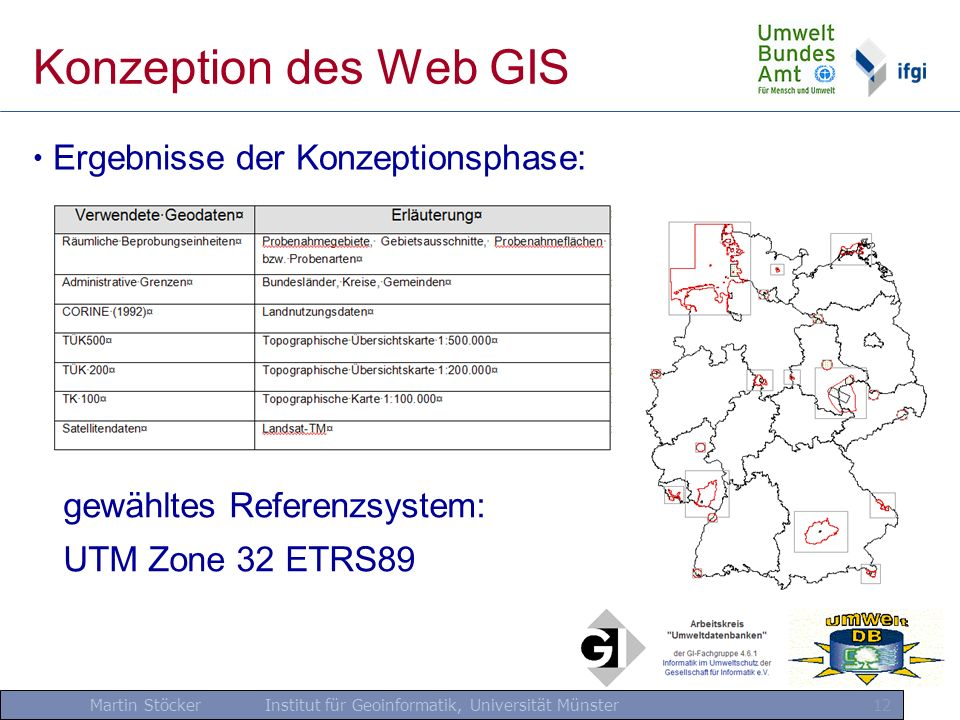 Martin Stöcker Institut für Geoinformatik, Universität Münster 12 Konzeption des Web GIS Ergebnisse der Konzeptionsphase: gewähltes Referenzsystem: UT