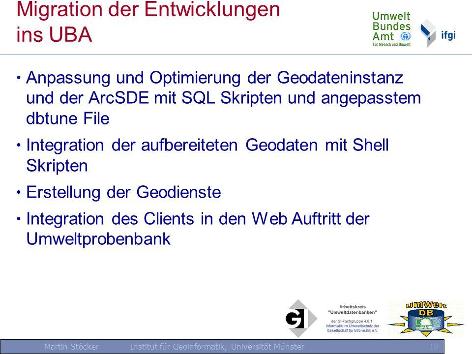 Martin Stöcker Institut für Geoinformatik, Universität Münster 19 Migration der Entwicklungen ins UBA Anpassung und Optimierung der Geodateninstanz un