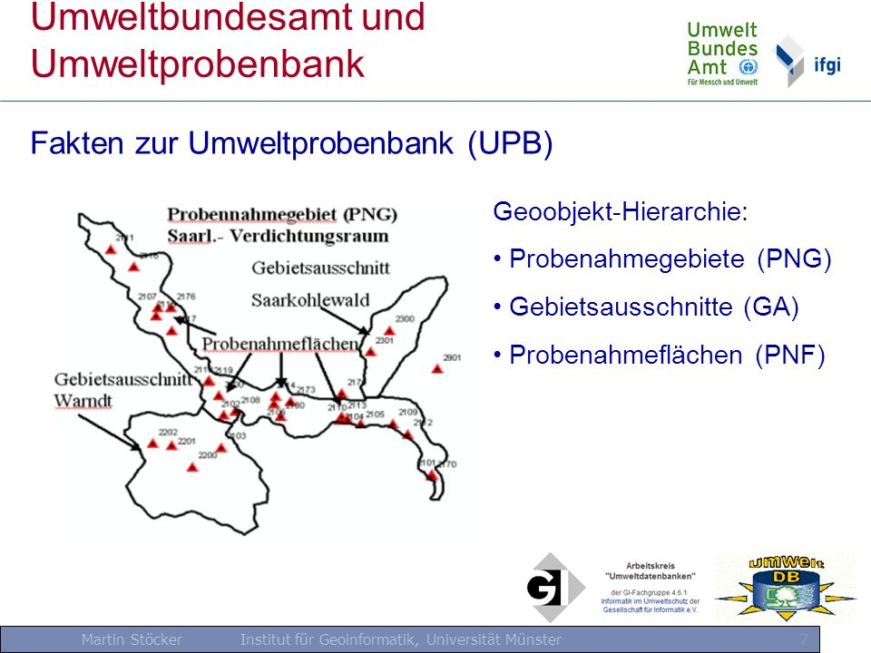 Martin Stöcker Institut für Geoinformatik, Universität Münster 8 Rahmenbedingungen Nutzung von ESRI Technologie am UBA RDBMS Oracle 9i Nutzung deutschlandweiter Geobasisdaten möglich weitere Geofachdaten zu den Probenahmegebieten vorhanden Stylesheet Vorgaben für die Web Seiten und Orientierung an den Vorgaben aus der Initiative BundOnline2005.