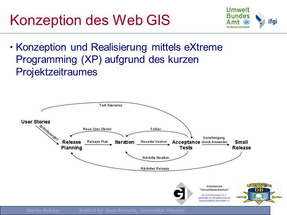 Martin Stöcker Institut für Geoinformatik, Universität Münster 10 Konzeption des Web GIS Ergebnisse der Konzeptionsphase: - Es wurden zwei Nutzergruppen definiert (Fachanwender und öffentliche Nutzer).