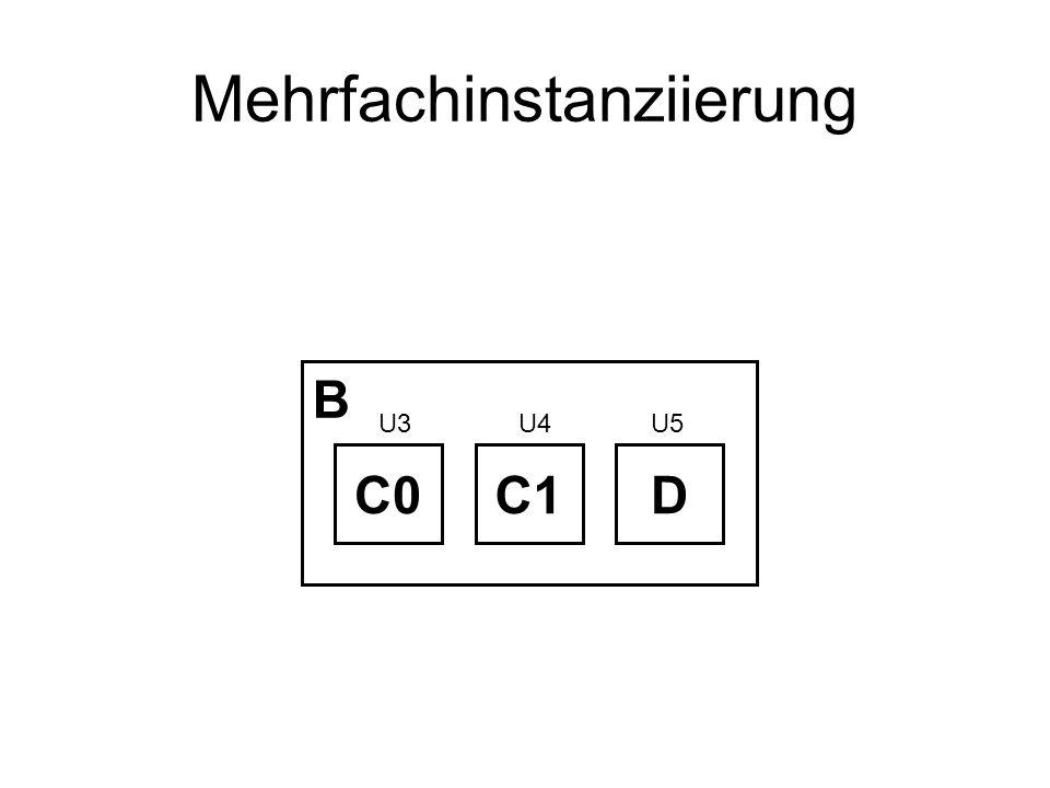 Mehrfachinstanziierung B C0C1D U3U4U5