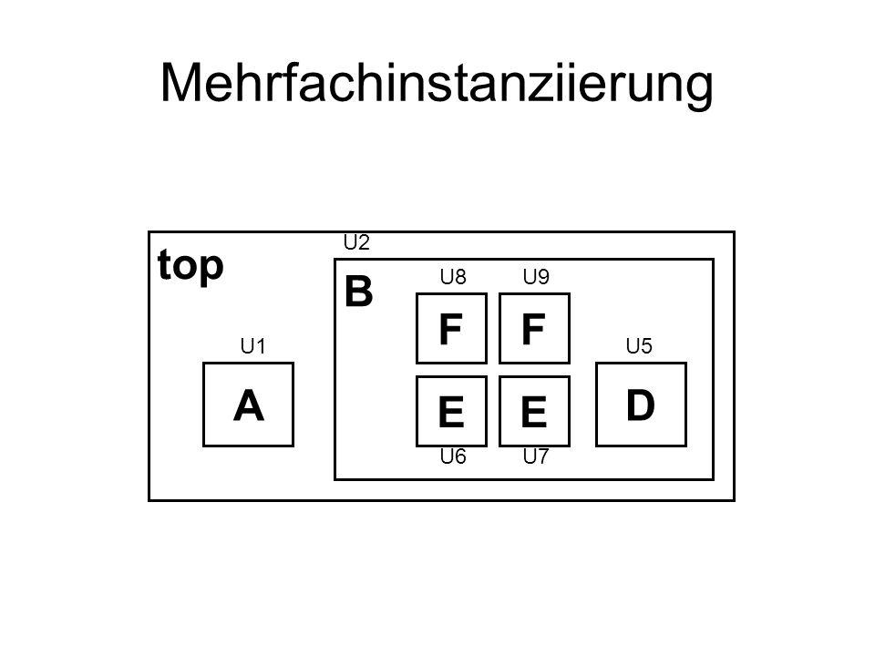Mehrfachinstanziierung top B A EE D U5U1 U2 FF U8U9 U6U7