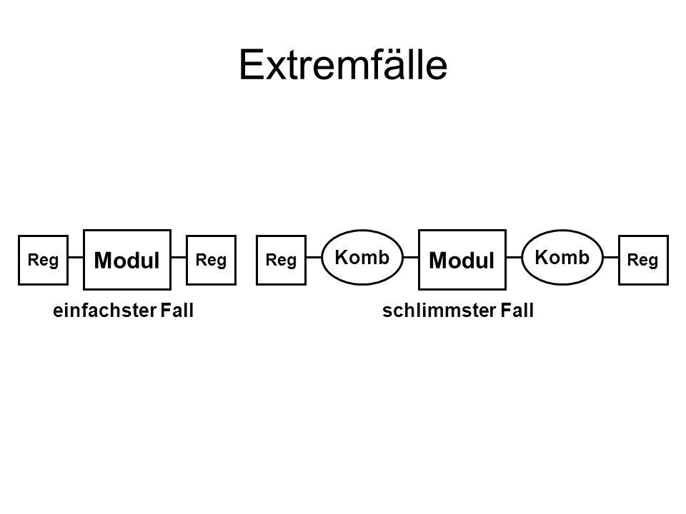 Extremfälle Modul Reg Modul Komb einfachster Fallschlimmster Fall