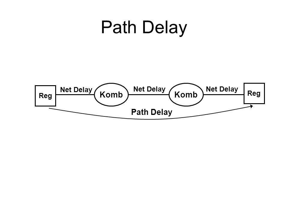 Path Delay Reg Komb Path Delay Net Delay