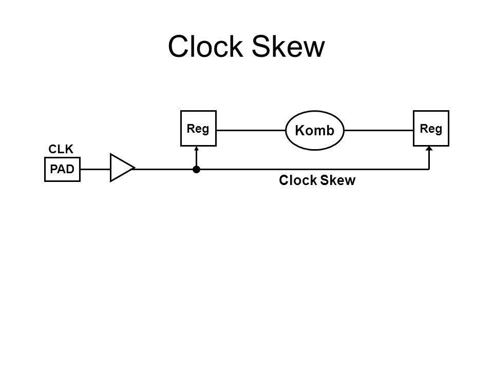 Clock Skew Reg Komb Clock Skew PAD CLK