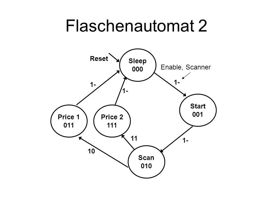 Flaschenautomat 2 Sleep 000 Start 001 Scan 010 Price 1 011 1- 10 1- Enable, Scanner Reset Price 2 111 1- 11