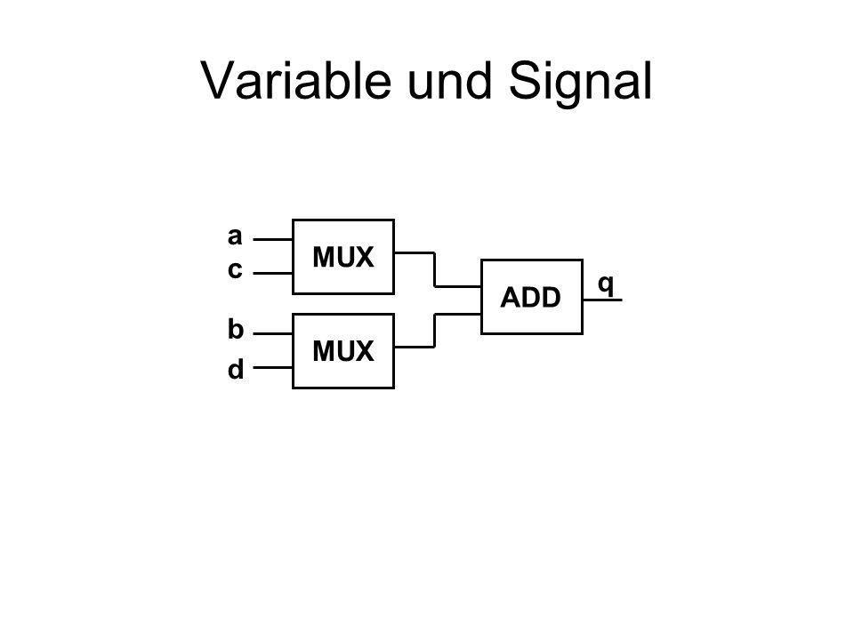Variable und Signal MUX ADD q a c b d