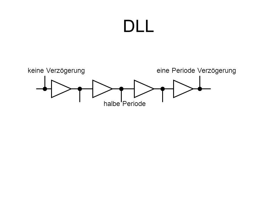 DLL keine Verzögerungeine Periode Verzögerung halbe Periode