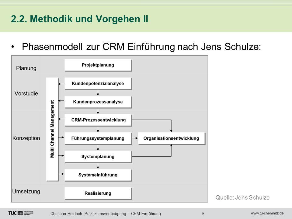 6Christian Heidrich: Praktikumsverteidigung – CRM Einführung 2.2. Methodik und Vorgehen II Phasenmodell zur CRM Einführung nach Jens Schulze: Quelle: