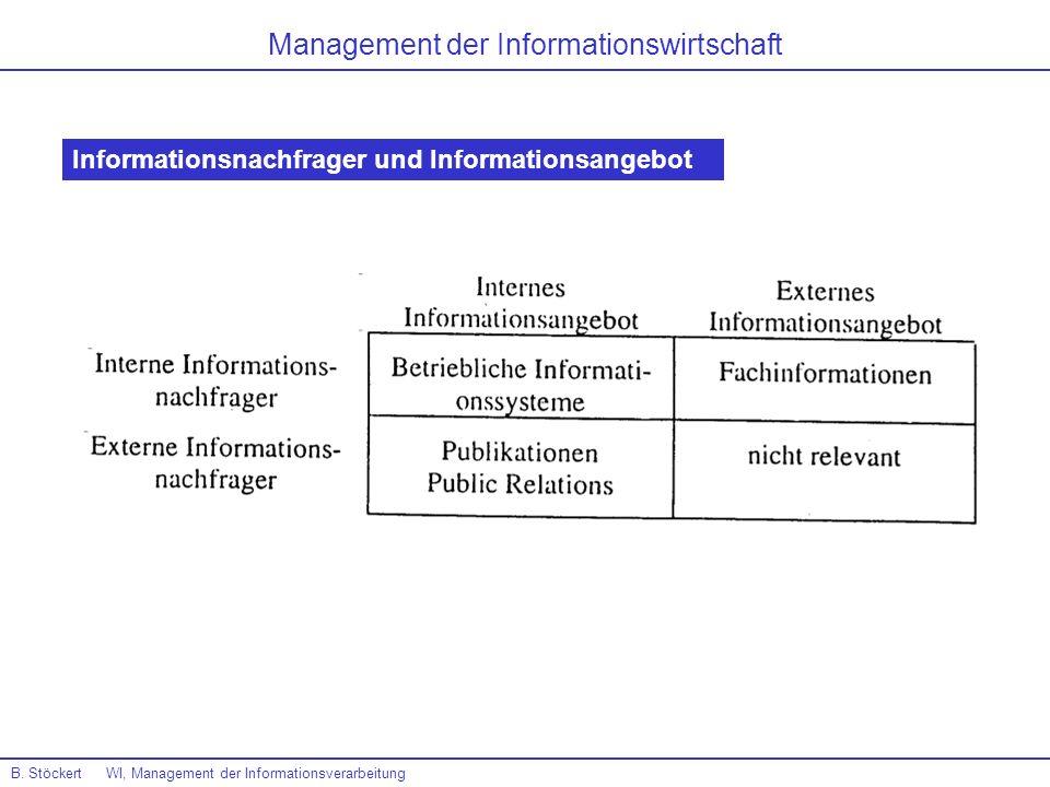 B. Stöckert WI, Management der Informationsverarbeitung Management der Informationswirtschaft Informationsnachfrager und Informationsangebot