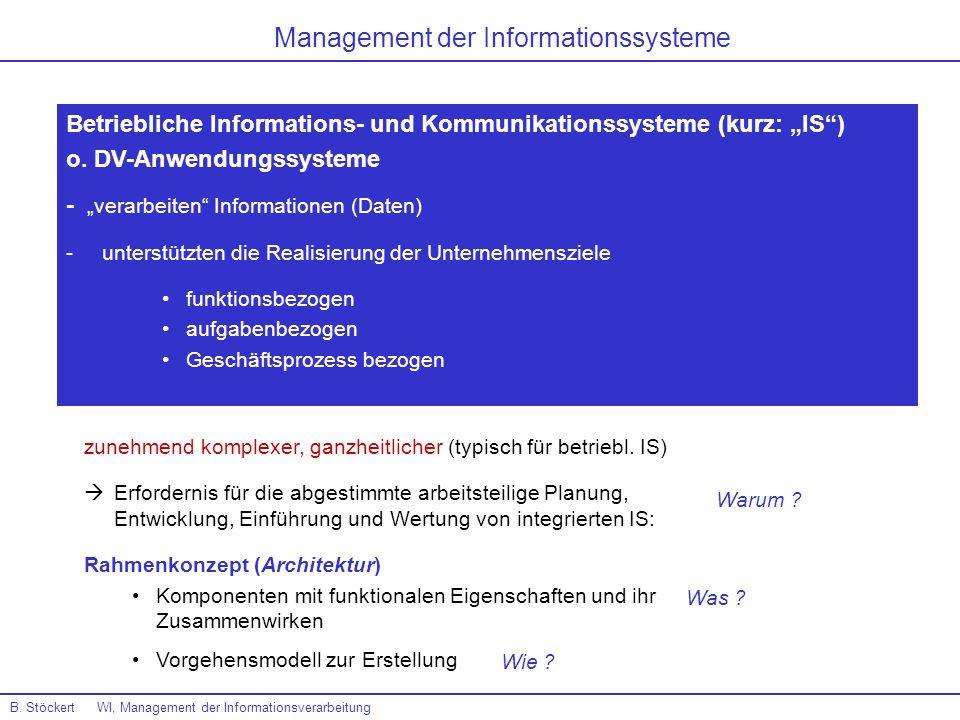 B. Stöckert WI, Management der Informationsverarbeitung Management der Informationssysteme Betriebliche Informations- und Kommunikationssysteme (kurz: