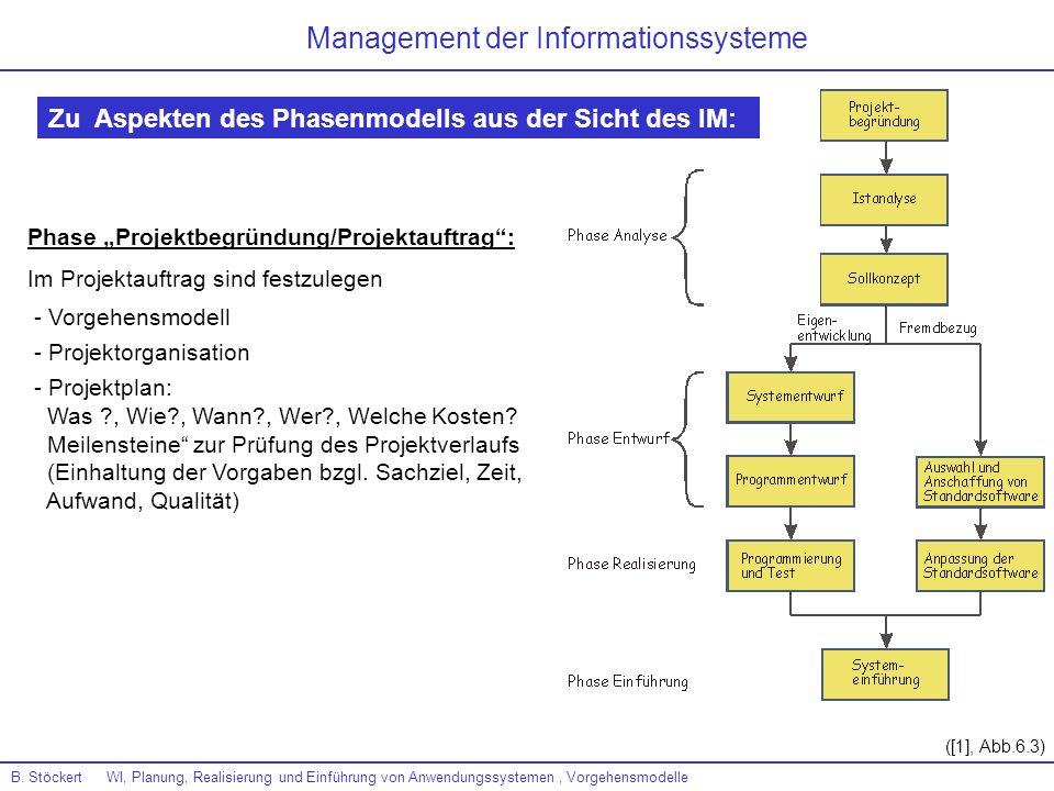 B. Stöckert WI, Planung, Realisierung und Einführung von Anwendungssystemen, Vorgehensmodelle ([1], Abb.6.3) Phase Projektbegründung/Projektauftrag: I