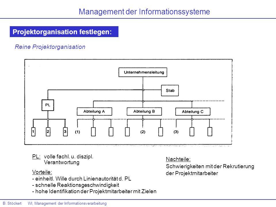 B. Stöckert WI, Management der Informationsverarbeitung Management der Informationssysteme Projektorganisation festlegen: Reine Projektorganisation PL