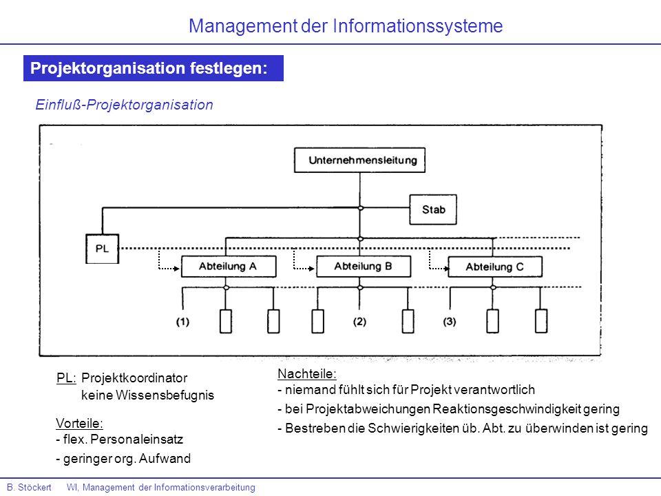 B. Stöckert WI, Management der Informationsverarbeitung Management der Informationssysteme Projektorganisation festlegen: Einfluß-Projektorganisation