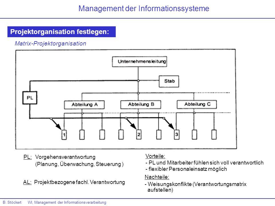 B. Stöckert WI, Management der Informationsverarbeitung Management der Informationssysteme Projektorganisation festlegen: Matrix-Projektorganisation P