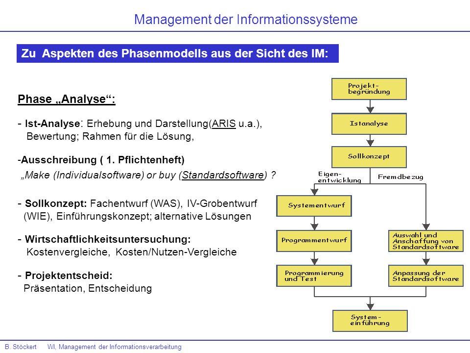 B. Stöckert WI, Management der Informationsverarbeitung Management der Informationssysteme Zu Aspekten des Phasenmodells aus der Sicht des IM: Phase A