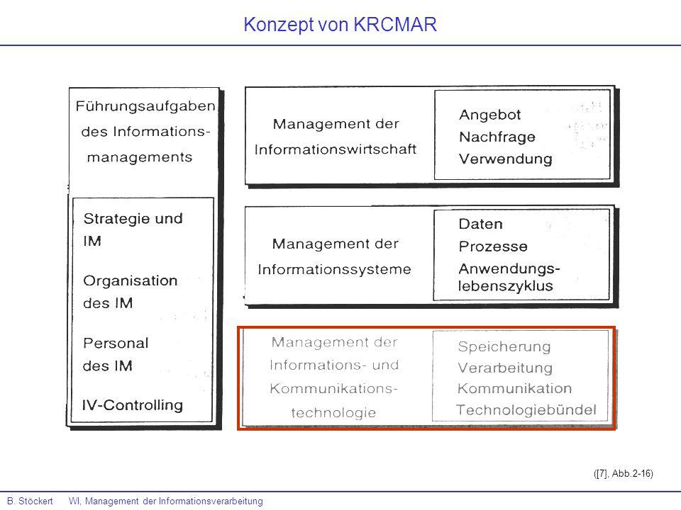 B. Stöckert WI, Management der Informationsverarbeitung Konzept von KRCMAR ([7], Abb.2-16)