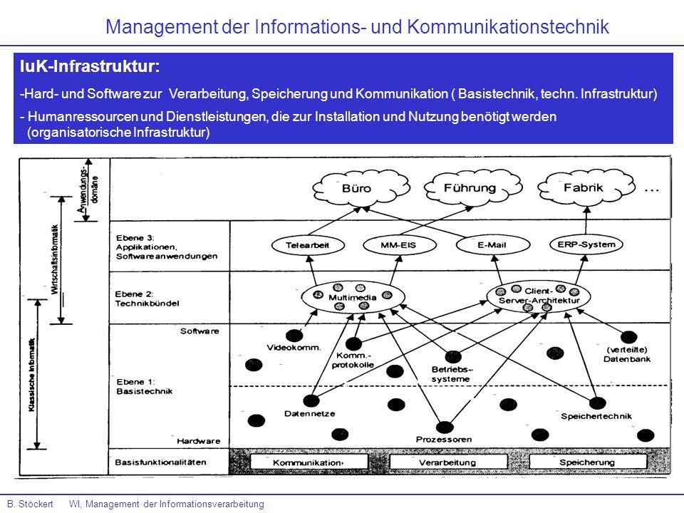 B. Stöckert WI, Management der Informationsverarbeitung Management der Informations- und Kommunikationstechnik IuK-Infrastruktur: -Hard- und Software