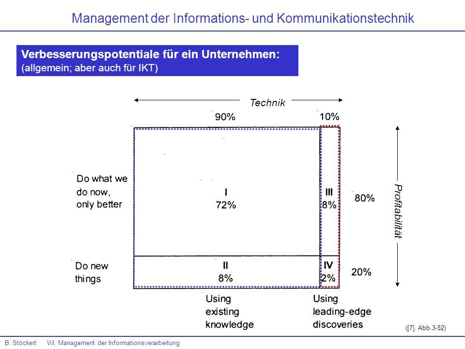 B. Stöckert WI, Management der Informationsverarbeitung Management der Informations- und Kommunikationstechnik Verbesserungspotentiale für ein Unterne