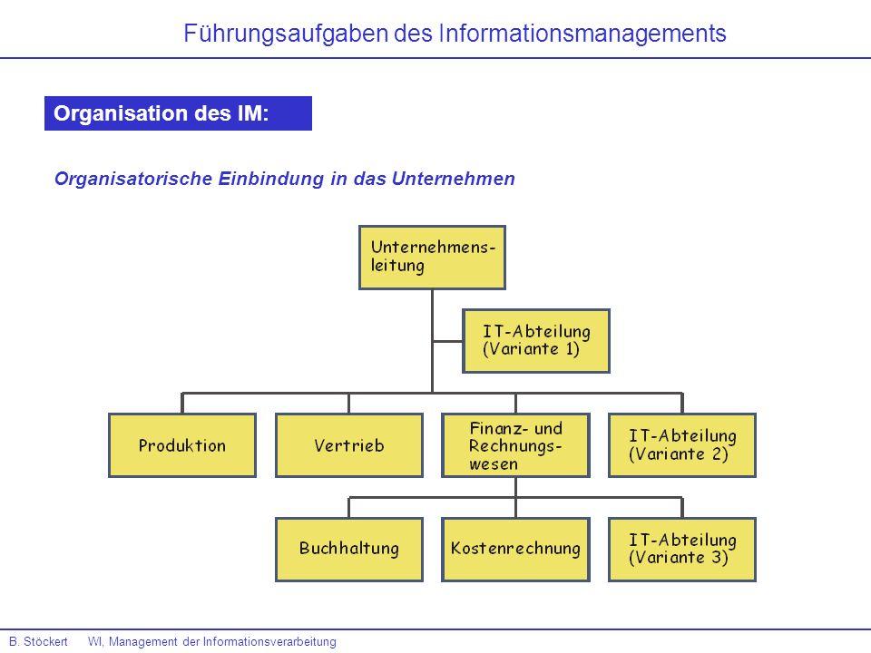 B. Stöckert WI, Management der Informationsverarbeitung Führungsaufgaben des Informationsmanagements Organisation des IM: Organisatorische Einbindung