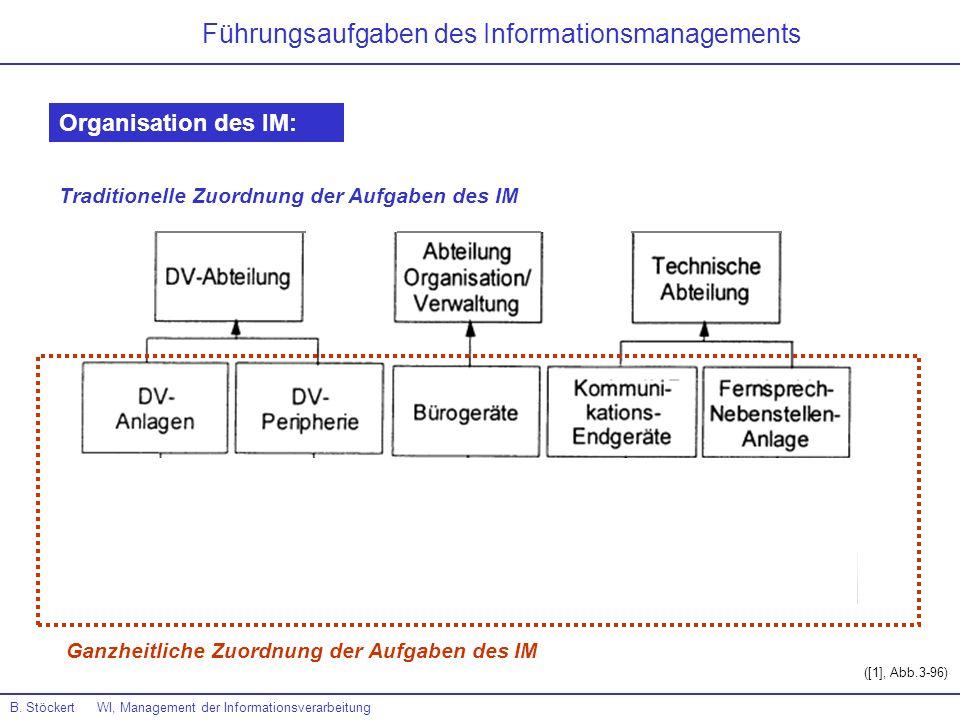 B. Stöckert WI, Management der Informationsverarbeitung Führungsaufgaben des Informationsmanagements Organisation des IM: Traditionelle Zuordnung der