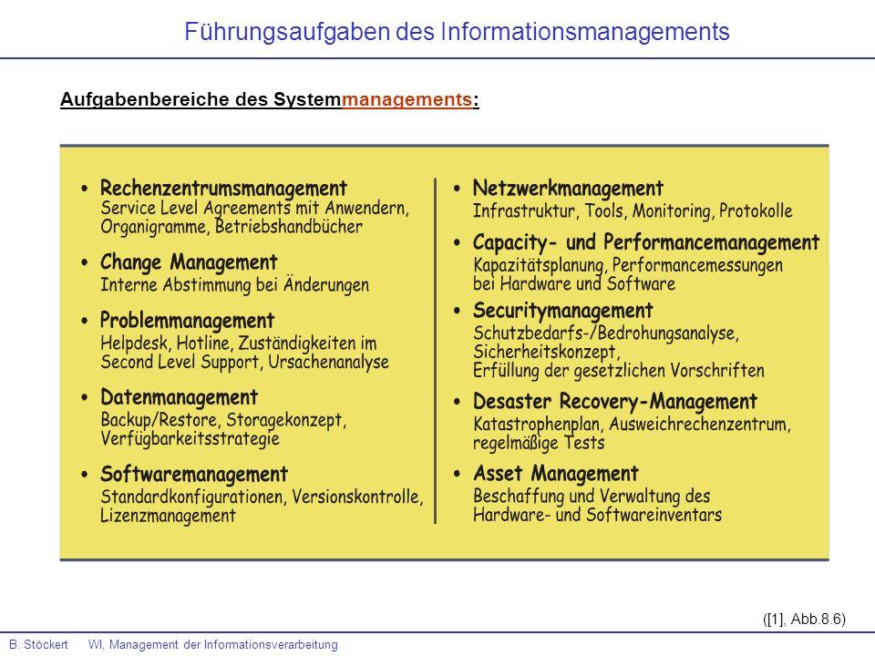 B. Stöckert WI, Management der Informationsverarbeitung Aufgabenbereiche des Systemmanagements: ([1], Abb.8.6) Führungsaufgaben des Informationsmanage
