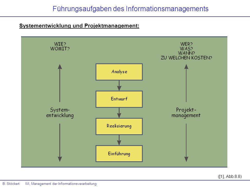 B. Stöckert WI, Management der Informationsverarbeitung Systementwicklung und Projektmanagement: ([1], Abb.8.8) Führungsaufgaben des Informationsmanag