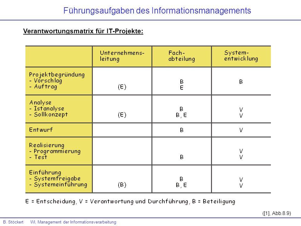 B. Stöckert WI, Management der Informationsverarbeitung Verantwortungsmatrix für IT-Projekte: ([1], Abb.8.9) Führungsaufgaben des Informationsmanageme