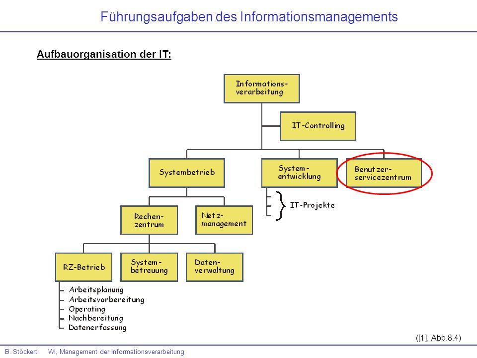 B. Stöckert WI, Management der Informationsverarbeitung Aufbauorganisation der IT: ([1], Abb.8.4) Führungsaufgaben des Informationsmanagements