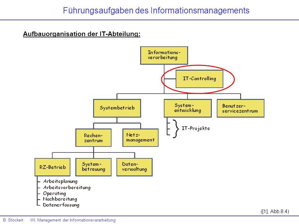 B. Stöckert WI, Management der Informationsverarbeitung Aufbauorganisation der IT-Abteilung: ([1], Abb.8.4) Führungsaufgaben des Informationsmanagemen