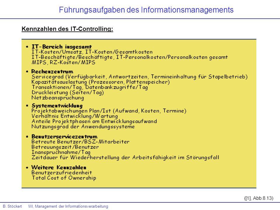 B. Stöckert WI, Management der Informationsverarbeitung Kennzahlen des IT-Controlling: ([1], Abb.8.13) Führungsaufgaben des Informationsmanagements