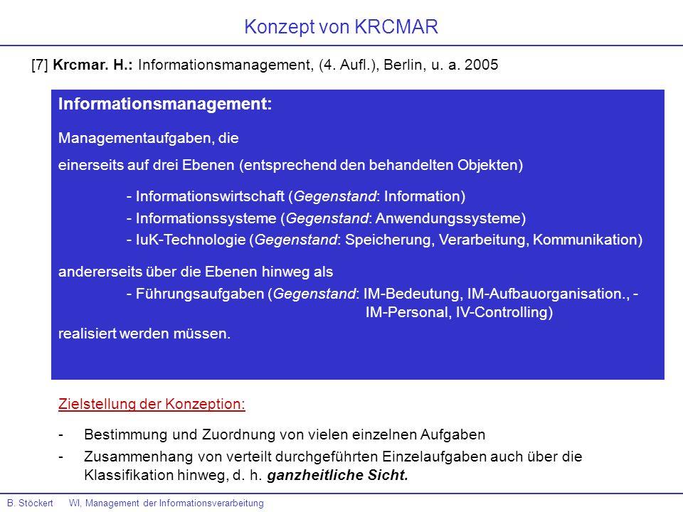 B. Stöckert WI, Management der Informationsverarbeitung Konzept von KRCMAR Zielstellung der Konzeption: -Bestimmung und Zuordnung von vielen einzelnen
