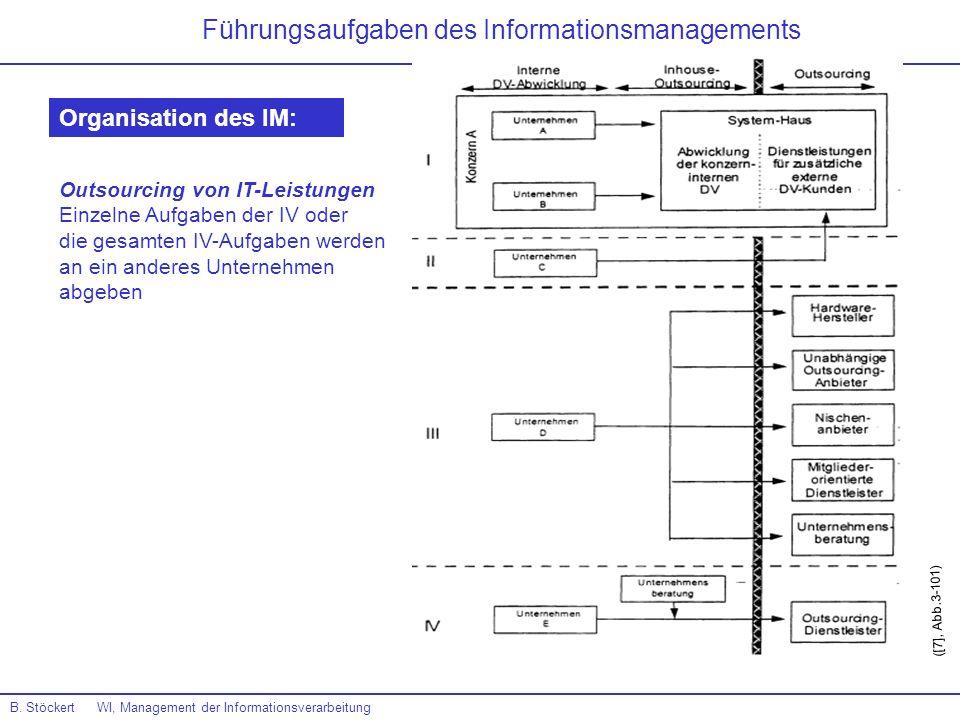 B. Stöckert WI, Management der Informationsverarbeitung Führungsaufgaben des Informationsmanagements Organisation des IM: Outsourcing von IT-Leistunge