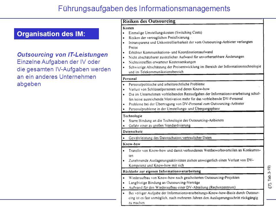 Führungsaufgaben des Informationsmanagements Organisation des IM: Outsourcing von IT-Leistungen Einzelne Aufgaben der IV oder die gesamten IV-Aufgaben