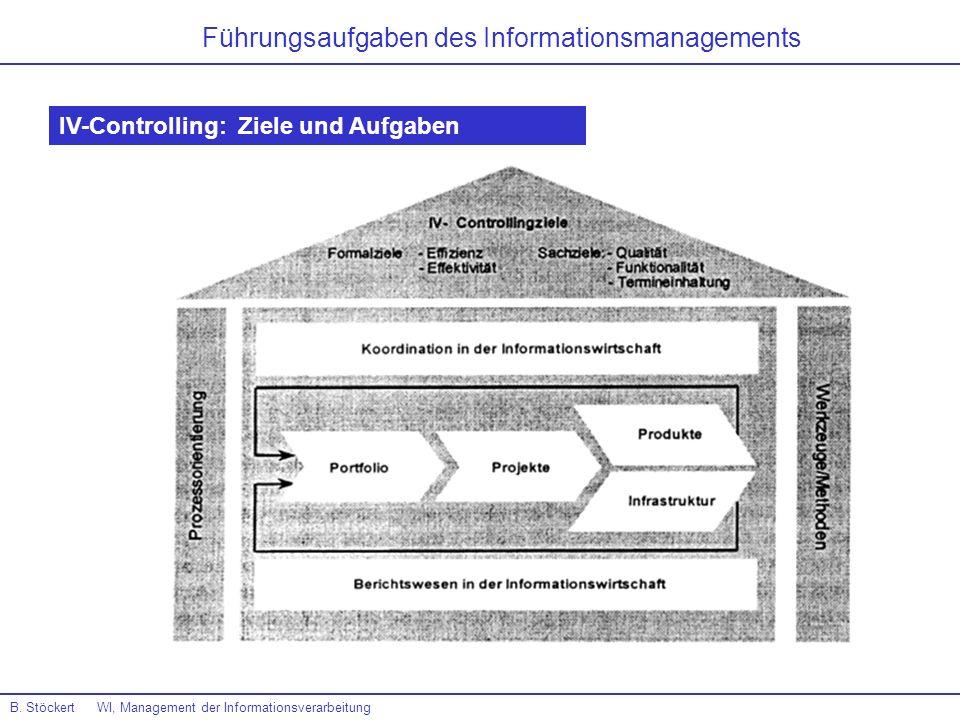 B. Stöckert WI, Management der Informationsverarbeitung Führungsaufgaben des Informationsmanagements IV-Controlling: Ziele und Aufgaben