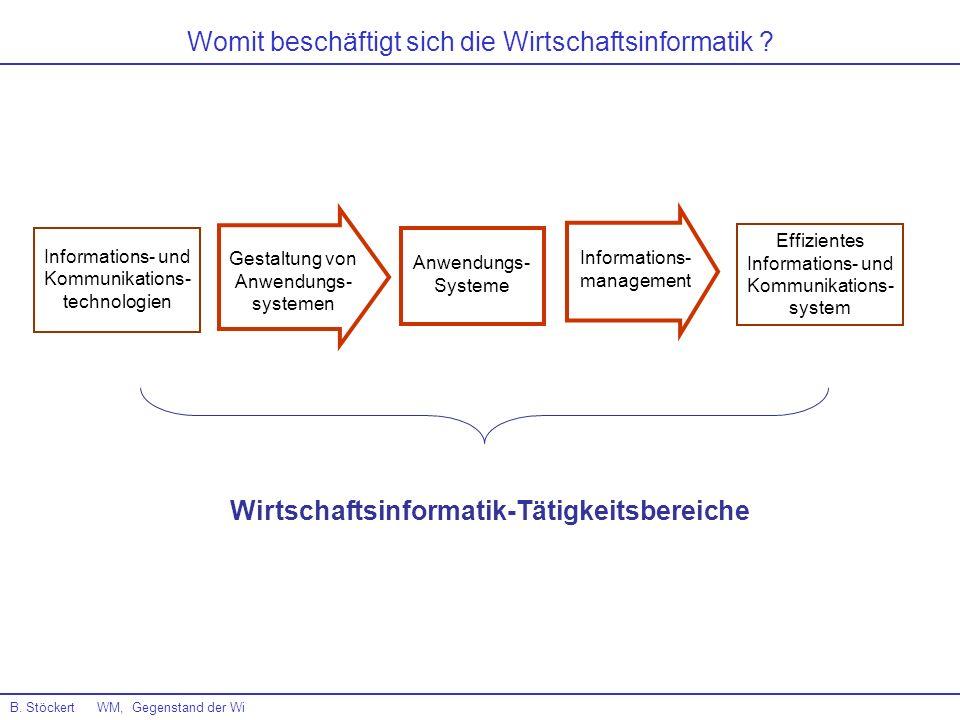 Womit beschäftigt sich die Wirtschaftsinformatik ? B. Stöckert WM, Gegenstand der Wi Wirtschaftsinformatik-Tätigkeitsbereiche Informations- und Kommun
