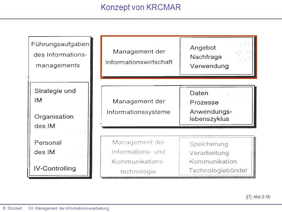 B.Stöckert WI 49. Erläutern Sie Begriff und Zielstellung des Informationsmanagements .