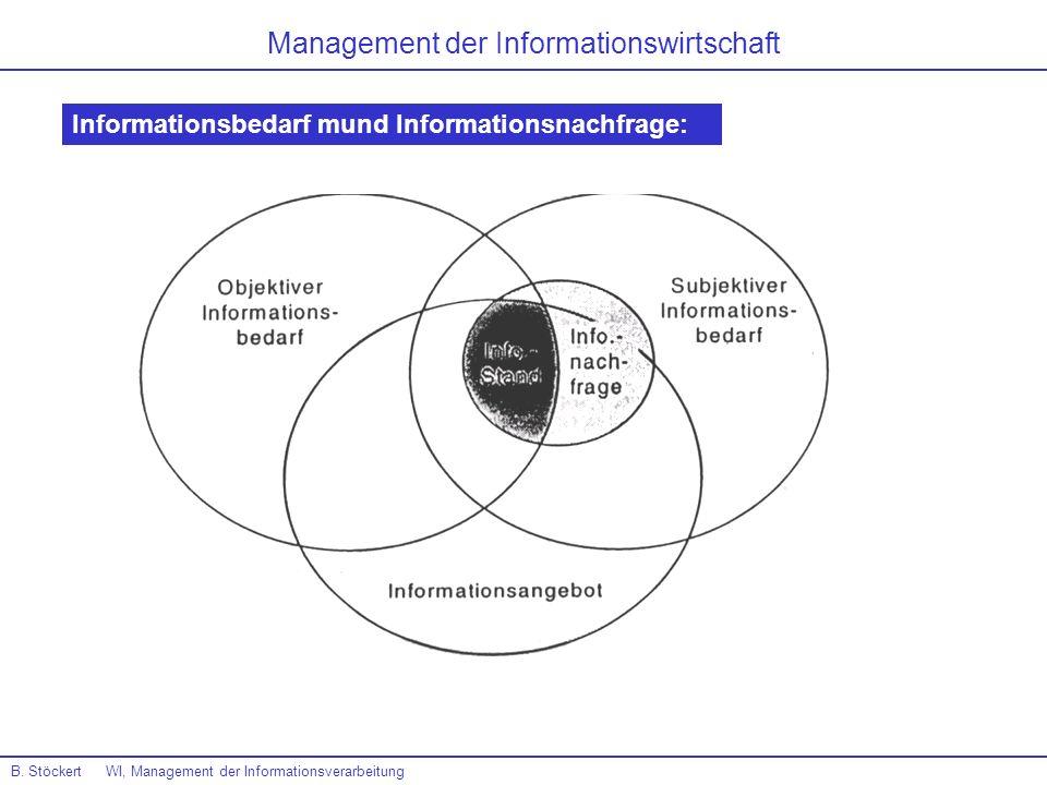 B. Stöckert WI, Management der Informationsverarbeitung Management der Informationswirtschaft Informationsbedarf mund Informationsnachfrage: