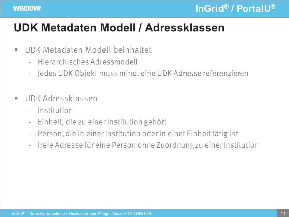 InGrid ® / PortalU ® InGrid ® – Umweltinformationen, Recherche und Pflege - Version 1.2-FLINTBEK 11 UDK Metadaten Modell / Adressklassen UDK Metadaten