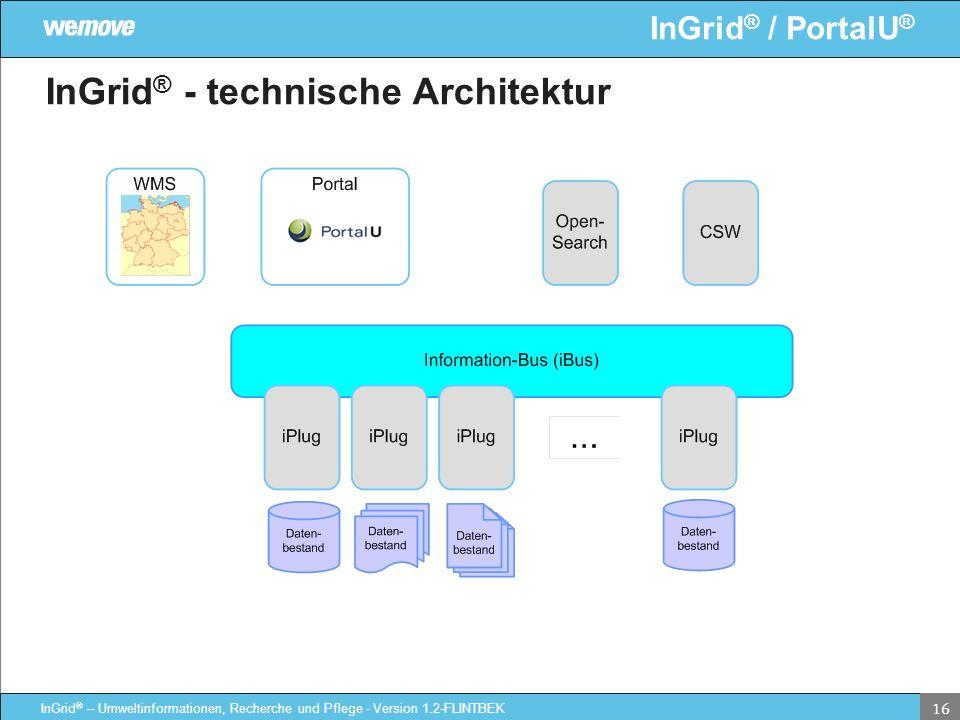 InGrid ® / PortalU ® InGrid ® – Umweltinformationen, Recherche und Pflege - Version 1.2-FLINTBEK 16 InGrid ® - technische Architektur