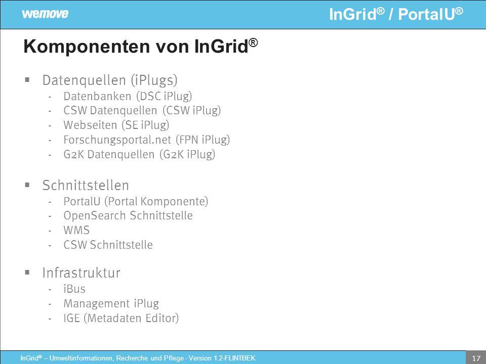 InGrid ® / PortalU ® InGrid ® – Umweltinformationen, Recherche und Pflege - Version 1.2-FLINTBEK 17 Komponenten von InGrid ® Datenquellen (iPlugs) - D