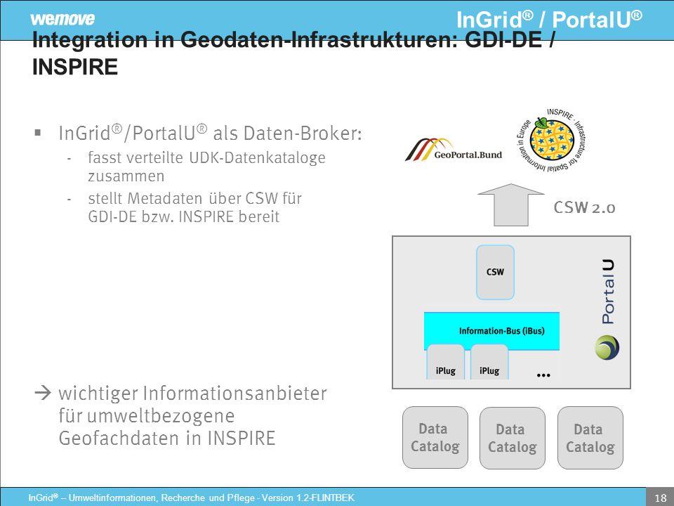 InGrid ® / PortalU ® InGrid ® – Umweltinformationen, Recherche und Pflege - Version 1.2-FLINTBEK 18 Integration in Geodaten-Infrastrukturen: GDI-DE /