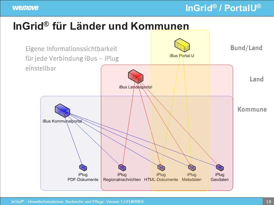 InGrid ® / PortalU ® InGrid ® – Umweltinformationen, Recherche und Pflege - Version 1.2-FLINTBEK 19 InGrid ® für Länder und Kommunen Eigene Informatio
