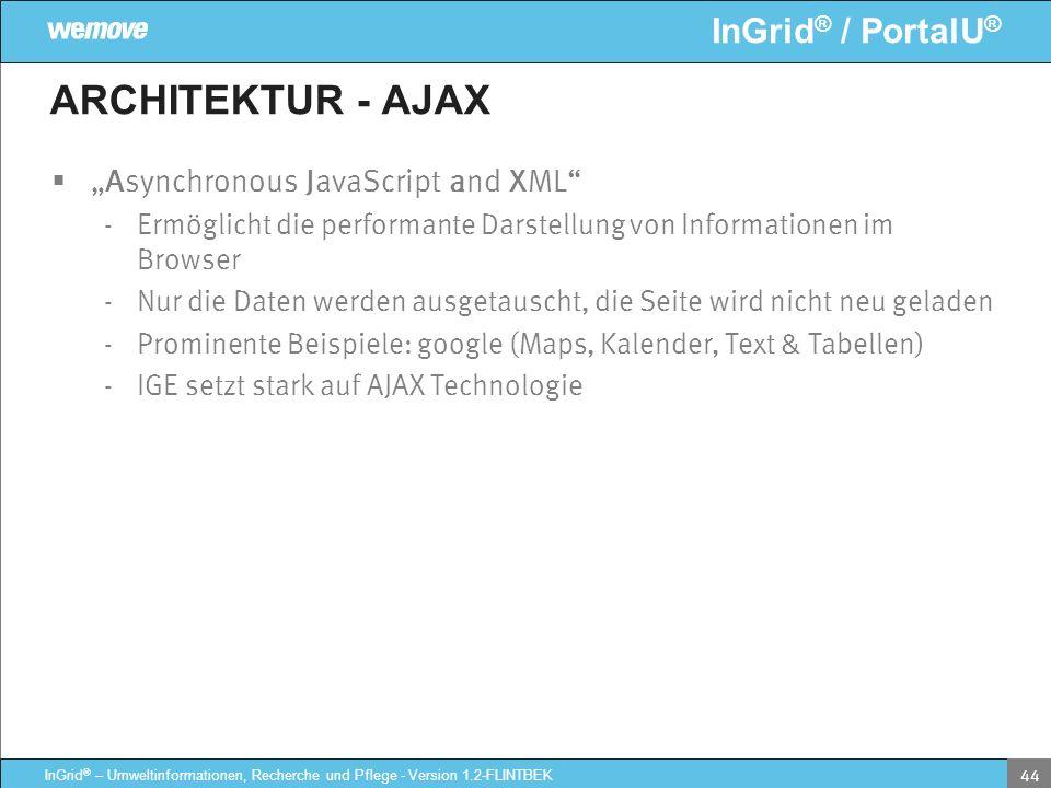 InGrid ® / PortalU ® InGrid ® – Umweltinformationen, Recherche und Pflege - Version 1.2-FLINTBEK 44 ARCHITEKTUR - AJAX Asynchronous JavaScript and XML